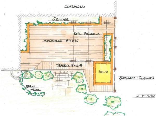Plan Terrasse Sandkasten